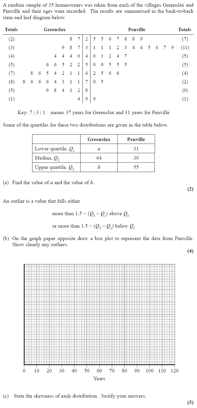 edexcel gcse maths mark scheme june 2014 paper 1