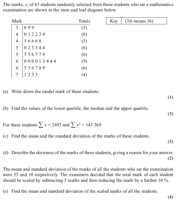 edexcel gcse maths jan 2012 mark scheme