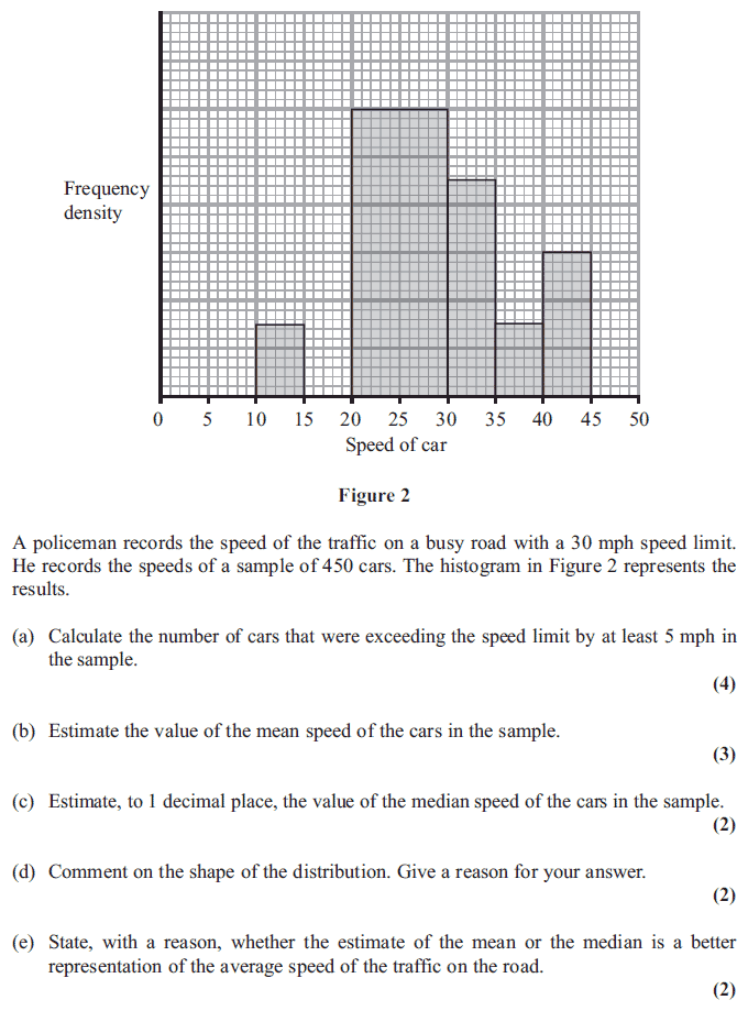 Exam questions estimating the median from a histogram edexcel s1 june 2012 q5 ccuart Gallery