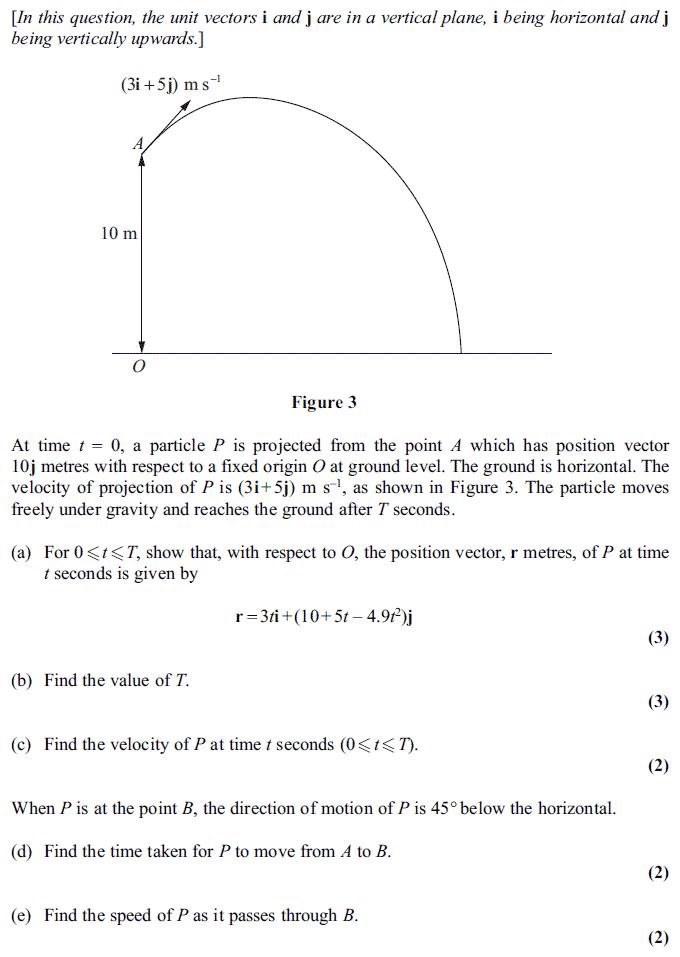 Edexcel M2 January 2011 – Q6
