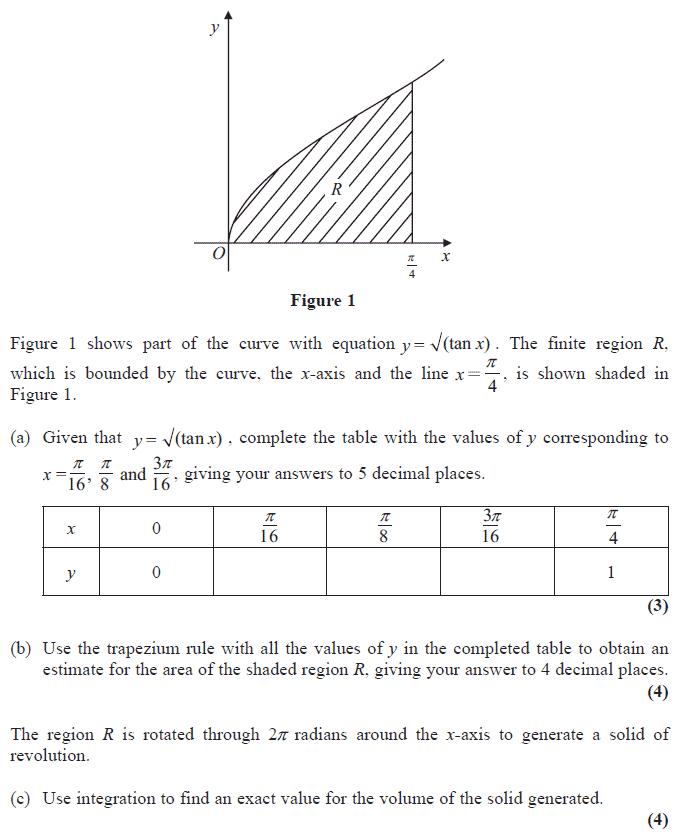 CIE Paper 2 (0620)