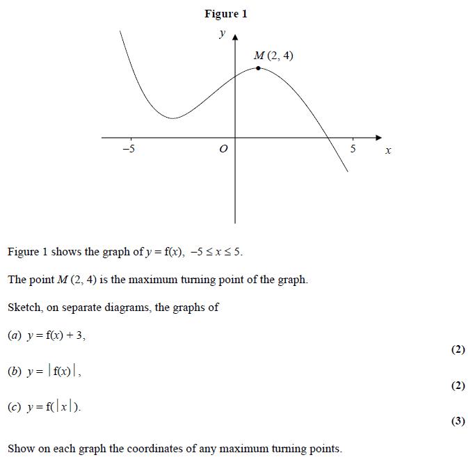 Edexcel C3 January 2006 – Q1