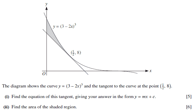 Exam Questions - Tangents and normals | ExamSolutions