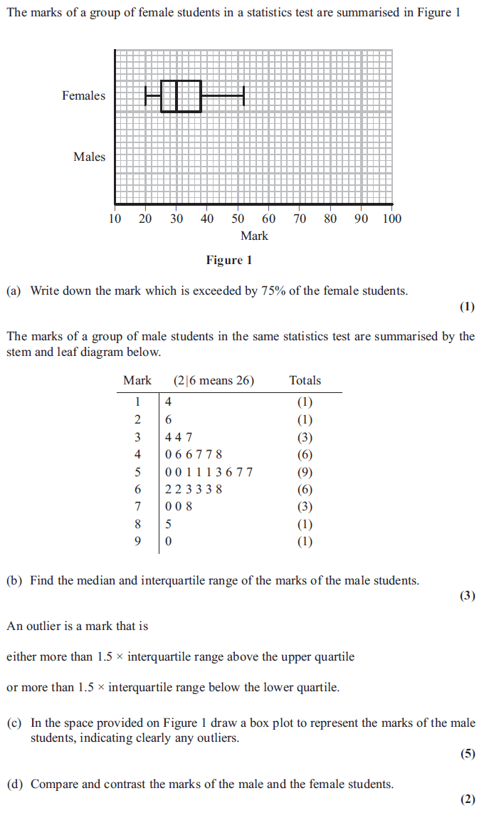 Math box diagrams electrical drawing wiring diagram exam questions stem and leaf diagrams and box and whisker plots rh examsolutions net simple math diagram math fraction diagrams ccuart Images