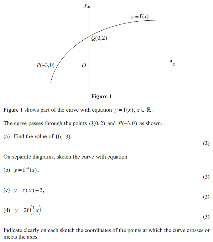 maths coursework mark scheme Ocr as/a level gce mathematics (mei)  a variety of assessment methods including some coursework,  mark scheme - unit 4757.