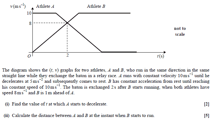 Exam Questions - Velocity time graphs | ExamSolutions