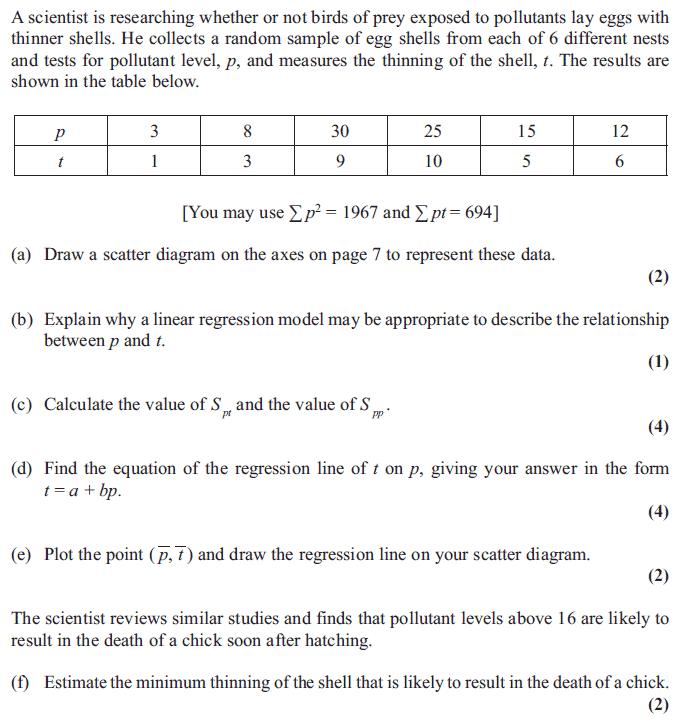 Exam Questions - Regression | ExamSolutions