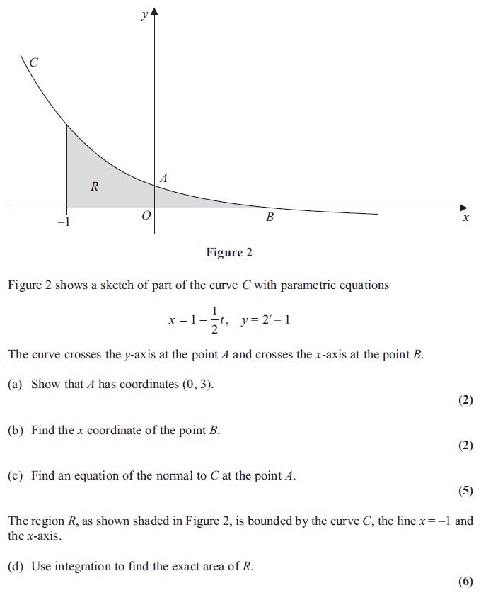 Edexcel C4 January 2013 – Q5