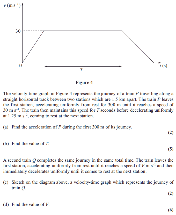 Exam Questions Velocity Time Graphs