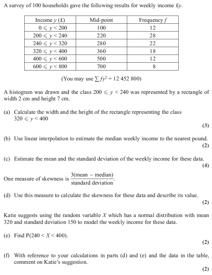 Exam Questions - Estimating the median from a grouped