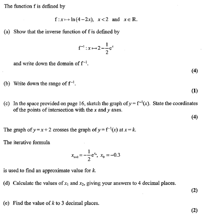 Exam Questions - Inverse functions | ExamSolutions