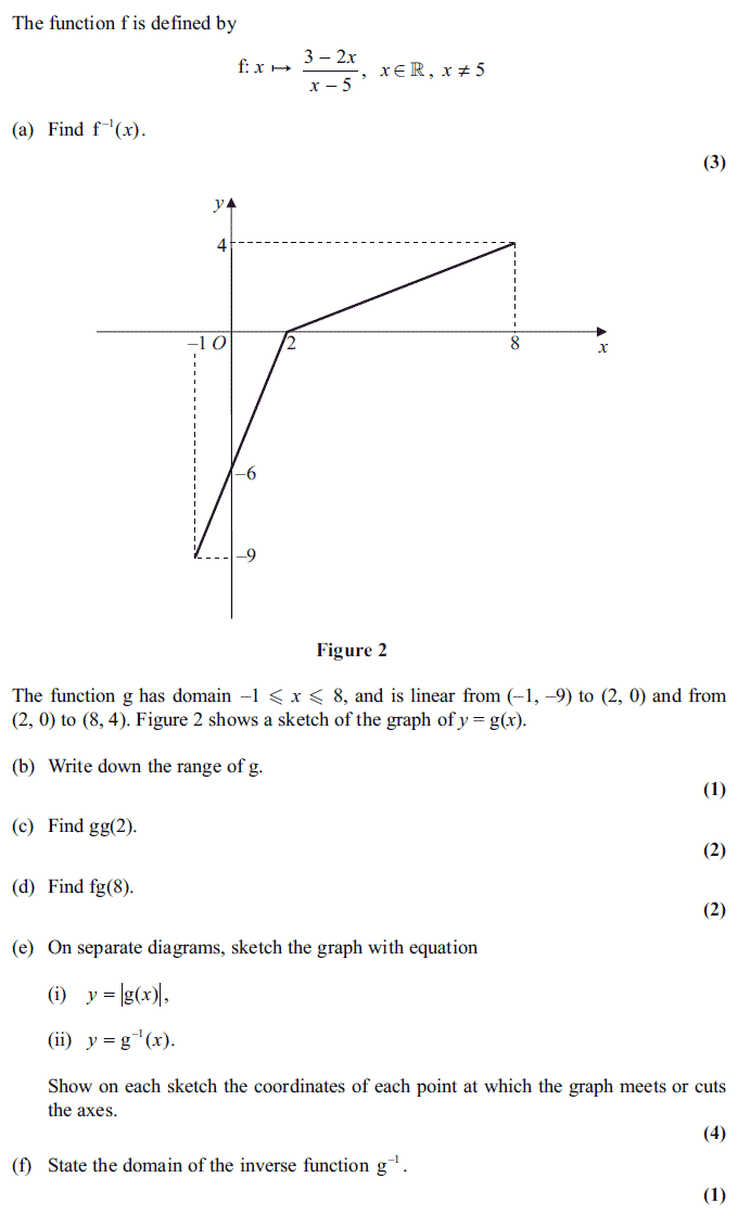 Exam Questions Modulus Functions Graphing Examsolutions. Edexcel C3 January 2011 Q6. Worksheet. Graphing Transformations Worksheet At Clickcart.co