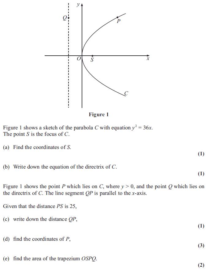 Edexcel FP1 January 2011 – Q6