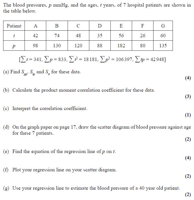 Edexcel S1 January 2010 – Q6