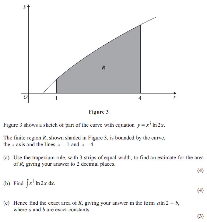 Exam Questions - Integration | ExamSolutions
