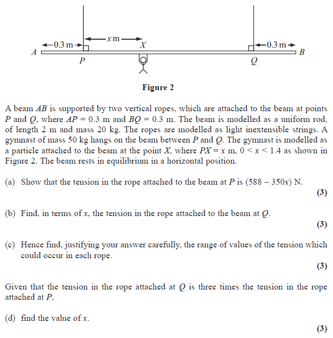 Exam Questions - Moments horizontal beams | ExamSolutions