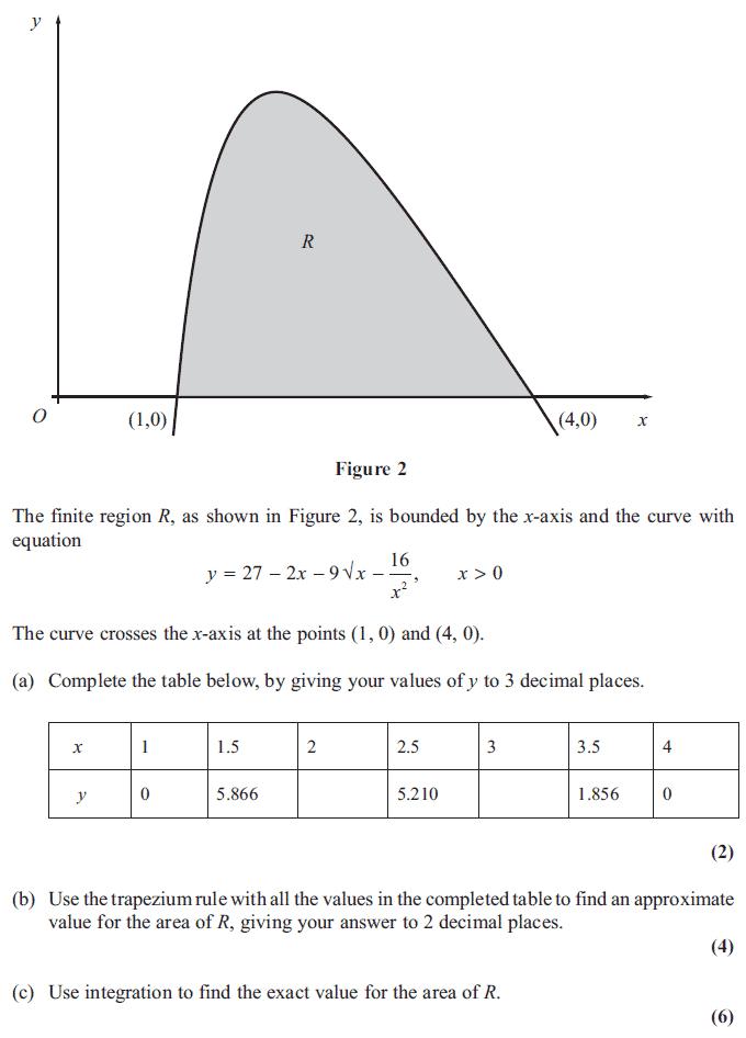 Edexcel C2 January 2013 – Q9