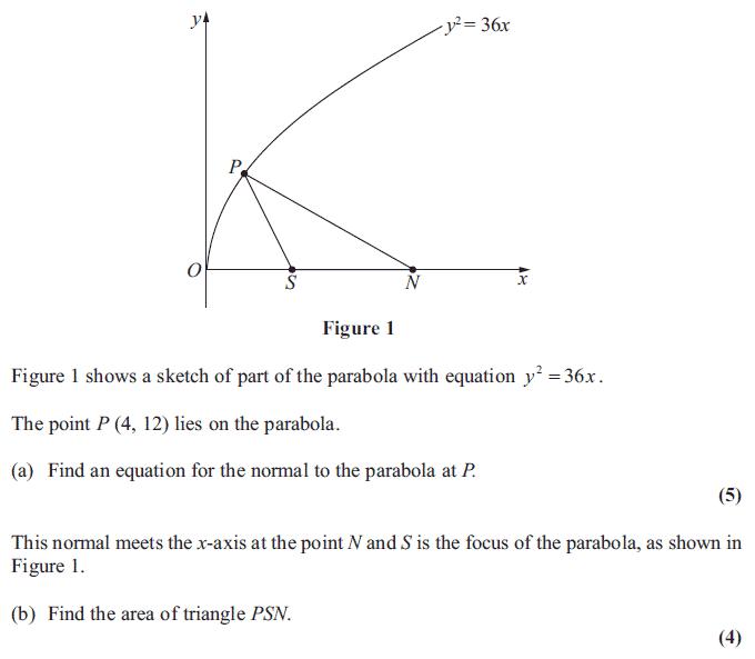 Edexcel FP1 January 2013 – Q9