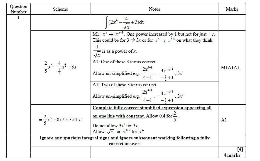 C1 & C12 (IAL) Edexcel Papers
