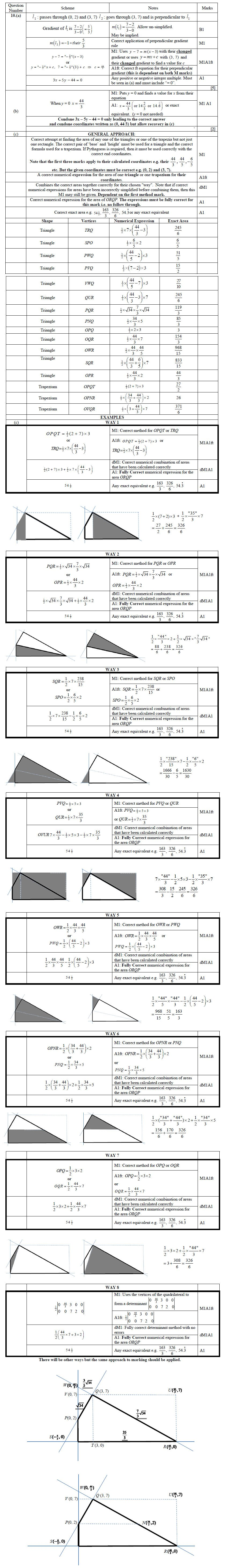 maths c1 papers Ocr as/a level gce mathematics qualification information including specification, exam materials, teaching resources, learning resources.