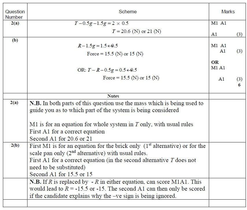 help with gcse statistics coursework