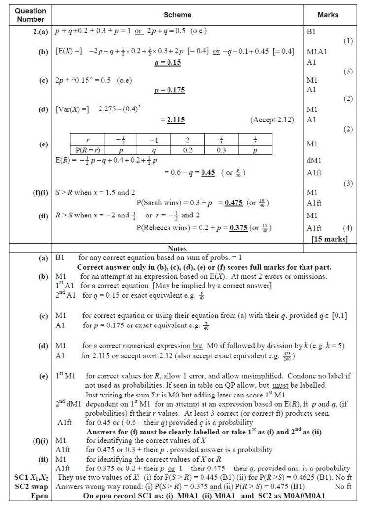 Q2 Edexcel S1 June 2016 Mark Scheme