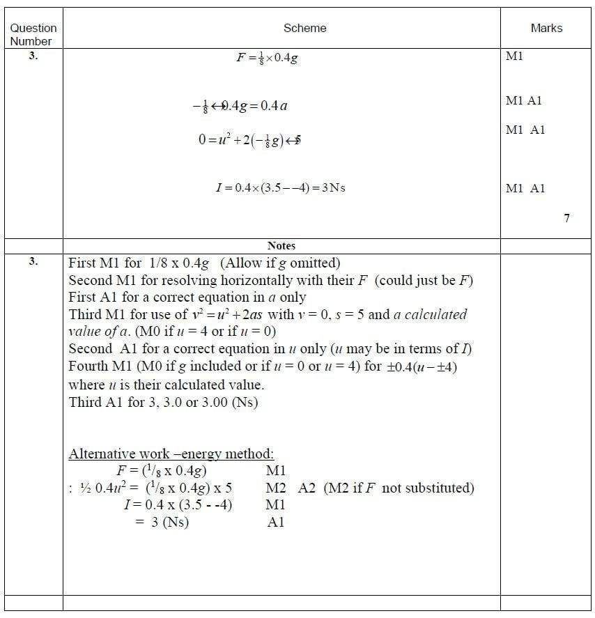 Q3 Edexcel M1 June 2016 Mark Scheme