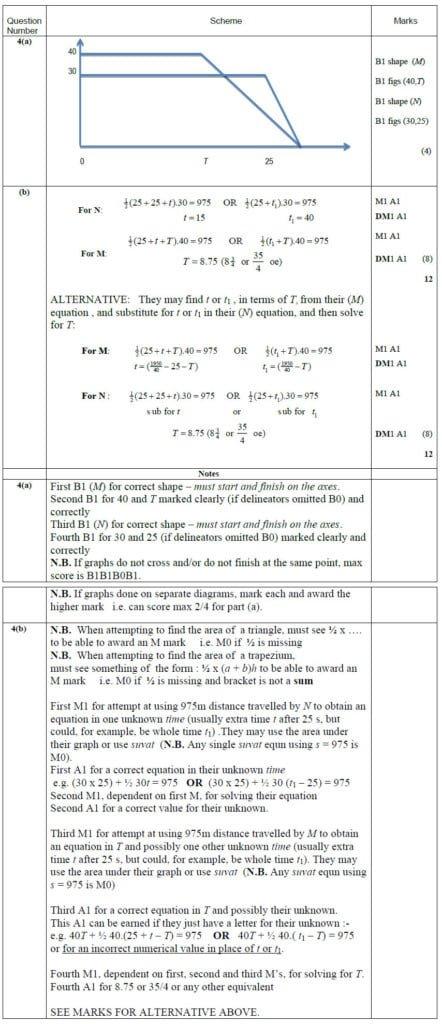 Q4 Edexcel M1 June 2016 Mark Scheme