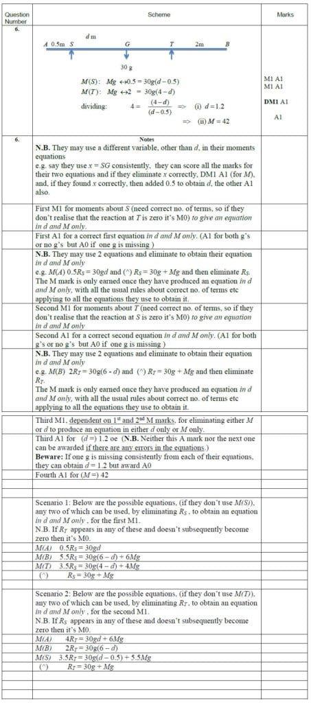 Q6 Edexcel M1 June 2016 Mark Scheme