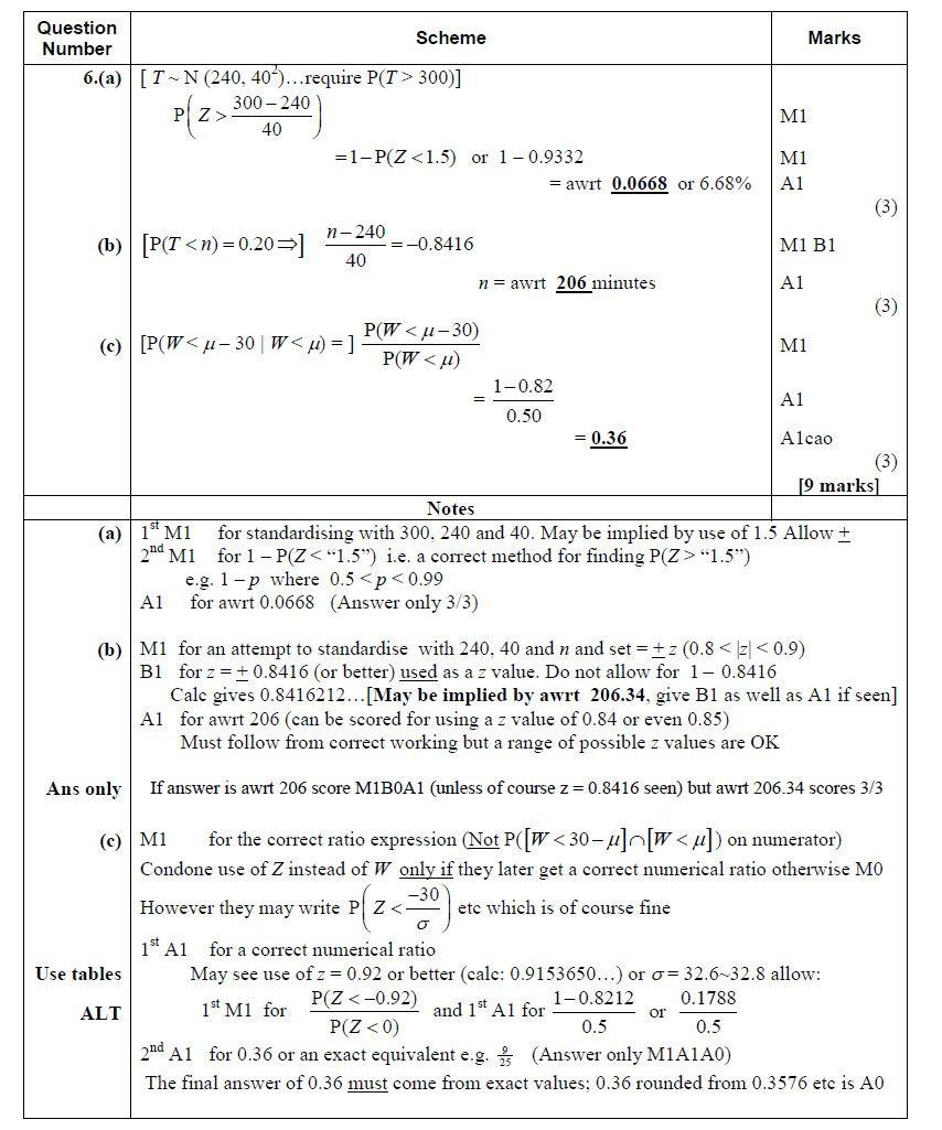 Q6 Edexcel S1 June 2016 Mark Scheme