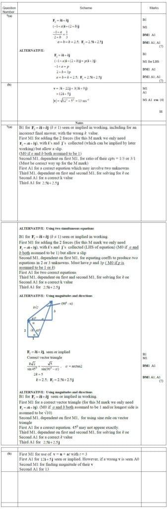 Q7 Edexcel M1 June 2016 Mark Scheme