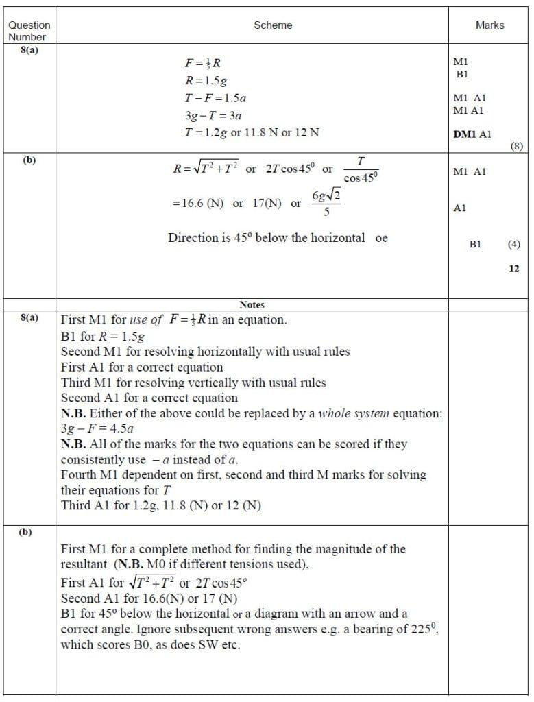 Q8 Edexcel M1 June 2016 Mark Scheme